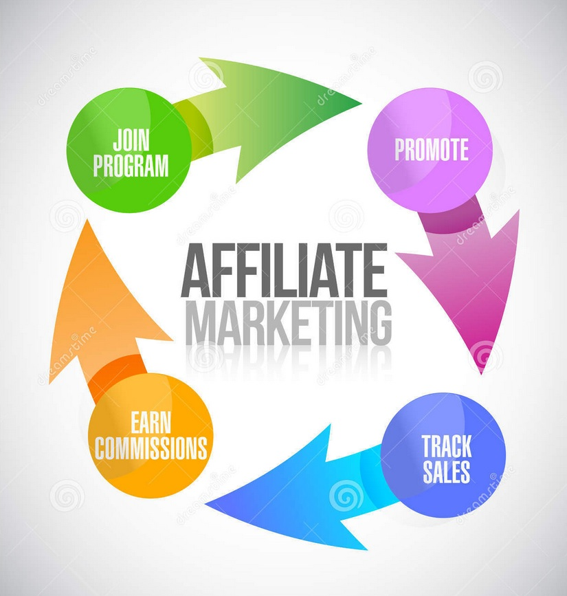 what-is-affiliate-marketing.jpg