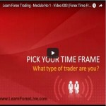 Learn Forex Trading - Module No 1 - Video 003 (Forex Time Frame)